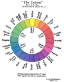 Color Combinations Revealed – Traveling the Color Wheel
